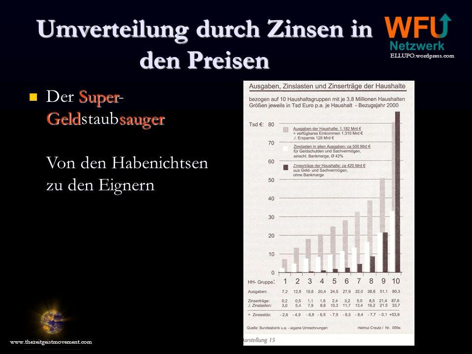 Umverteilung durch Zinsen in den Preisen