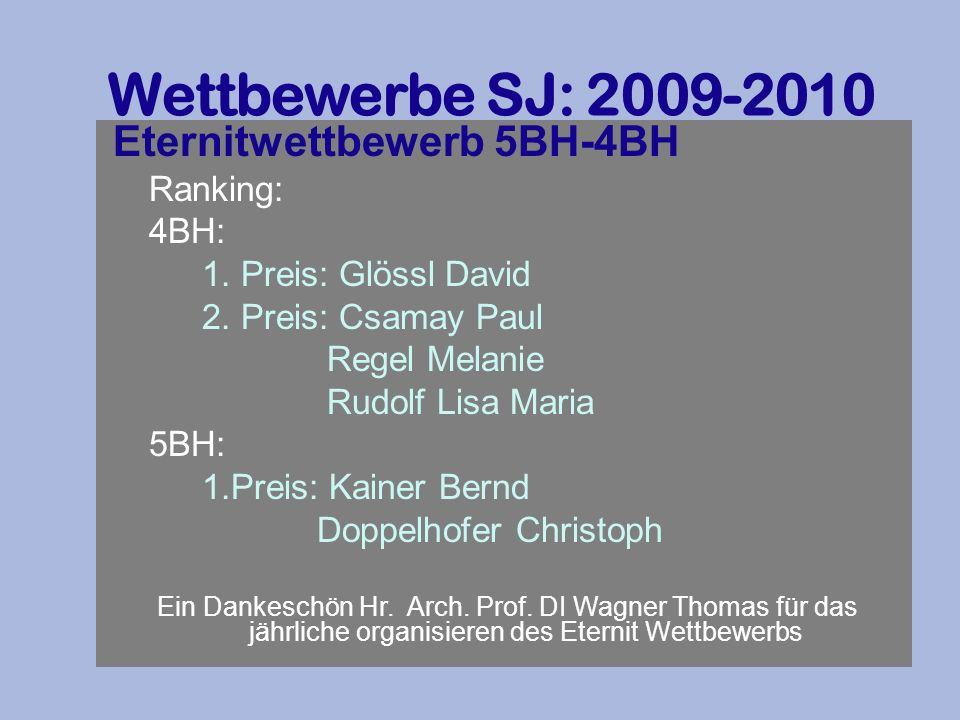 Wettbewerbe SJ: 2009-2010 Eternitwettbewerb 5BH-4BH Ranking: 4BH: