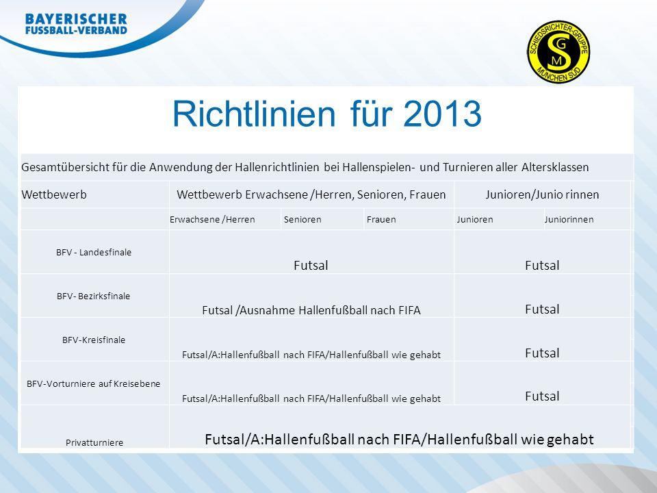 Richtlinien für 2013 Futsal