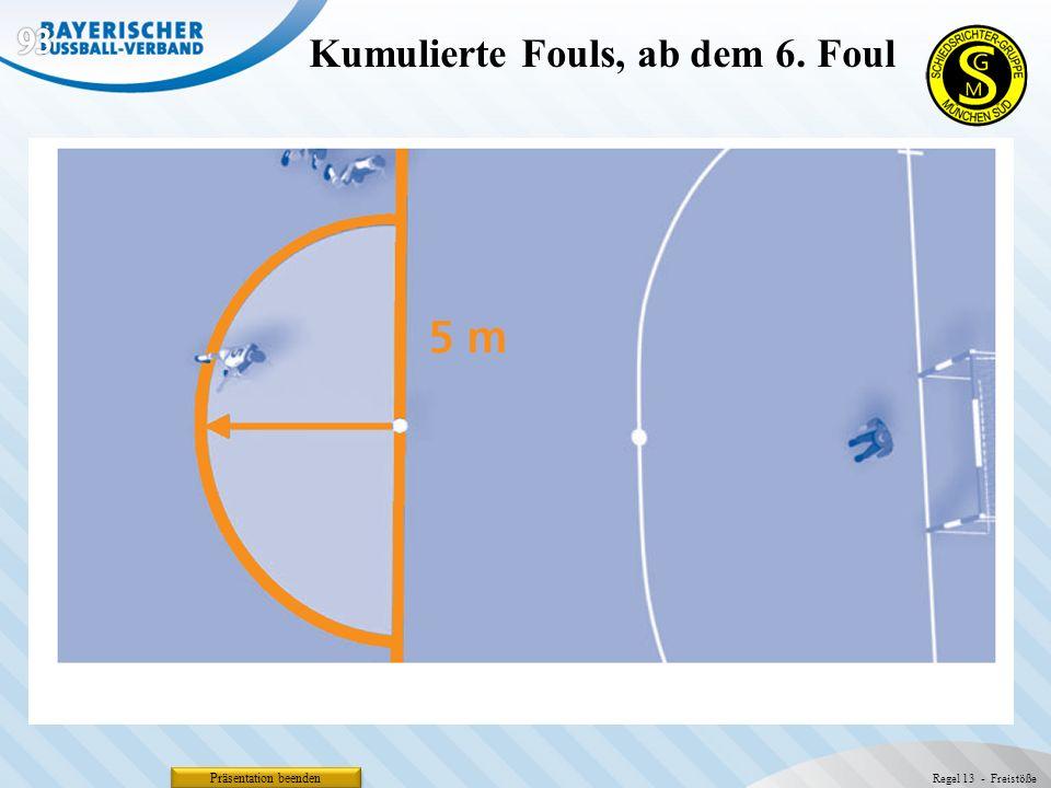 Kumulierte Fouls, ab dem 6. Foul