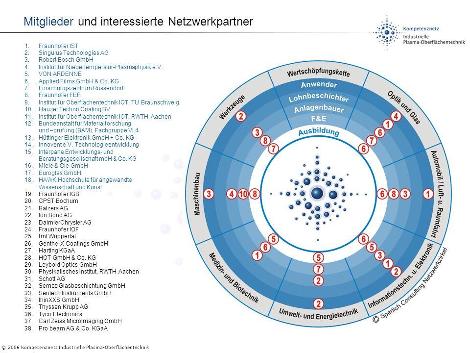 Mitglieder und interessierte Netzwerkpartner