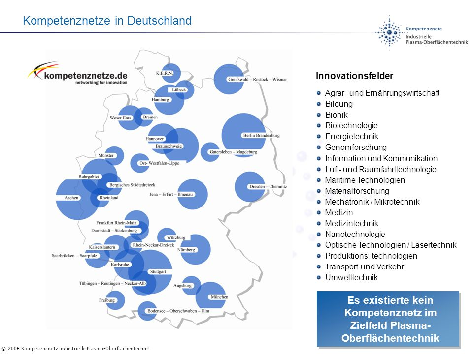 Kompetenznetze in Deutschland