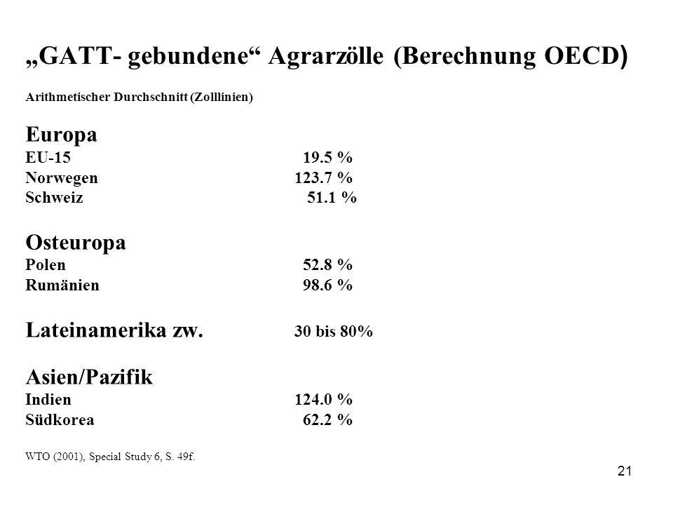 """""""GATT- gebundene Agrarzölle (Berechnung OECD)"""