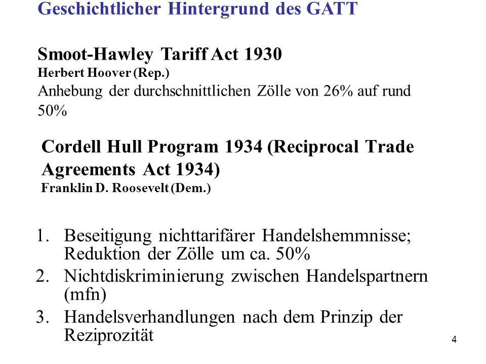 Geschichtlicher Hintergrund des GATT Smoot-Hawley Tariff Act 1930 Herbert Hoover (Rep.) Anhebung der durchschnittlichen Zölle von 26% auf rund 50%