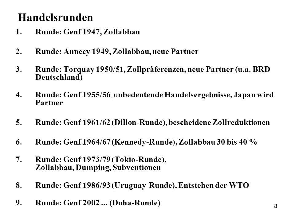 Handelsrunden Runde: Genf 1947, Zollabbau