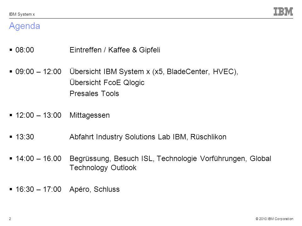 Agenda 08:00 Eintreffen / Kaffee & Gipfeli