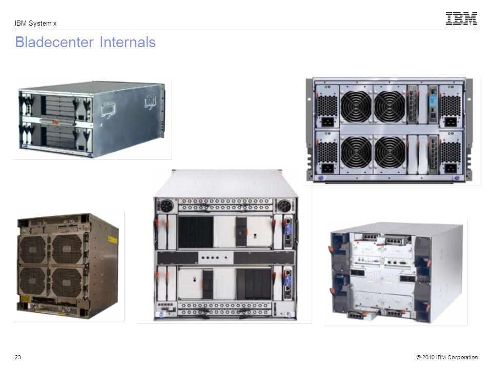 Bladecenter Internals