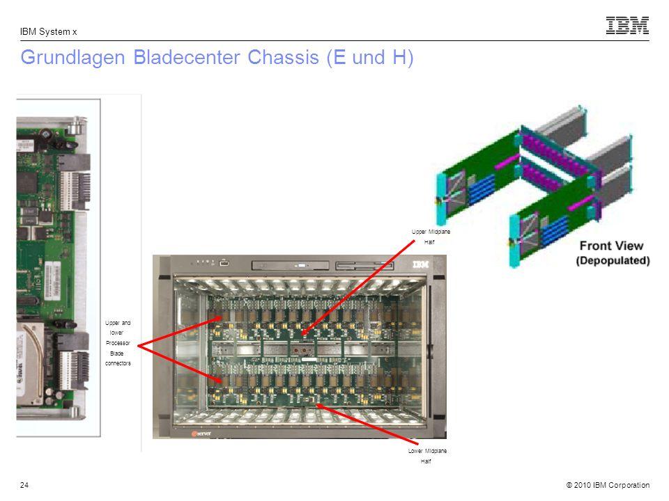 Grundlagen Bladecenter Chassis (E und H)