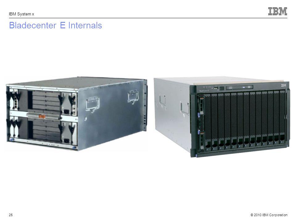 Bladecenter E Internals