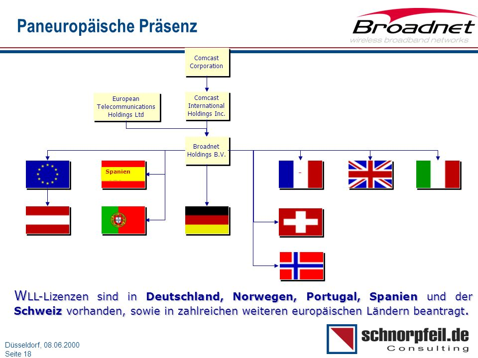 Paneuropäische Präsenz