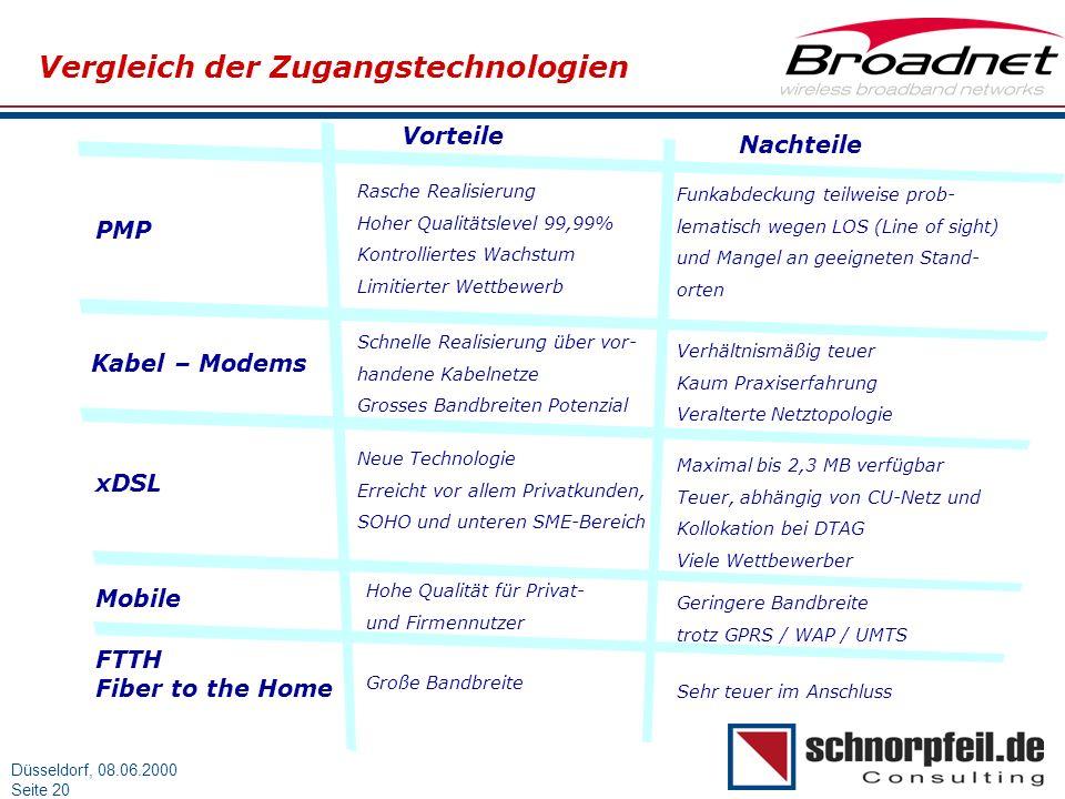 Vergleich der Zugangstechnologien