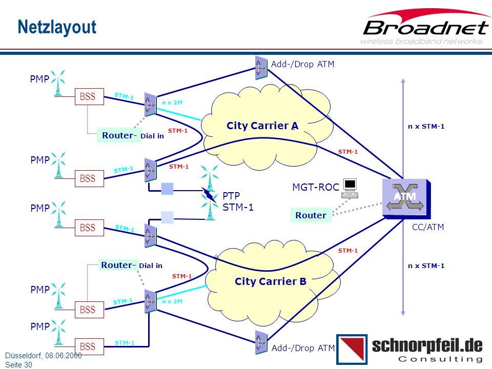 Netzlayout PMP BSS City Carrier A PMP BSS MGT-ROC PTP STM-1 PMP BSS
