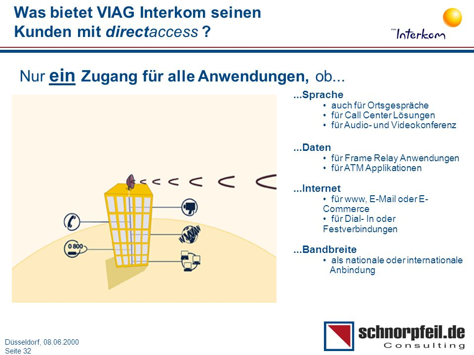 Was bietet VIAG Interkom seinen Kunden mit directaccess