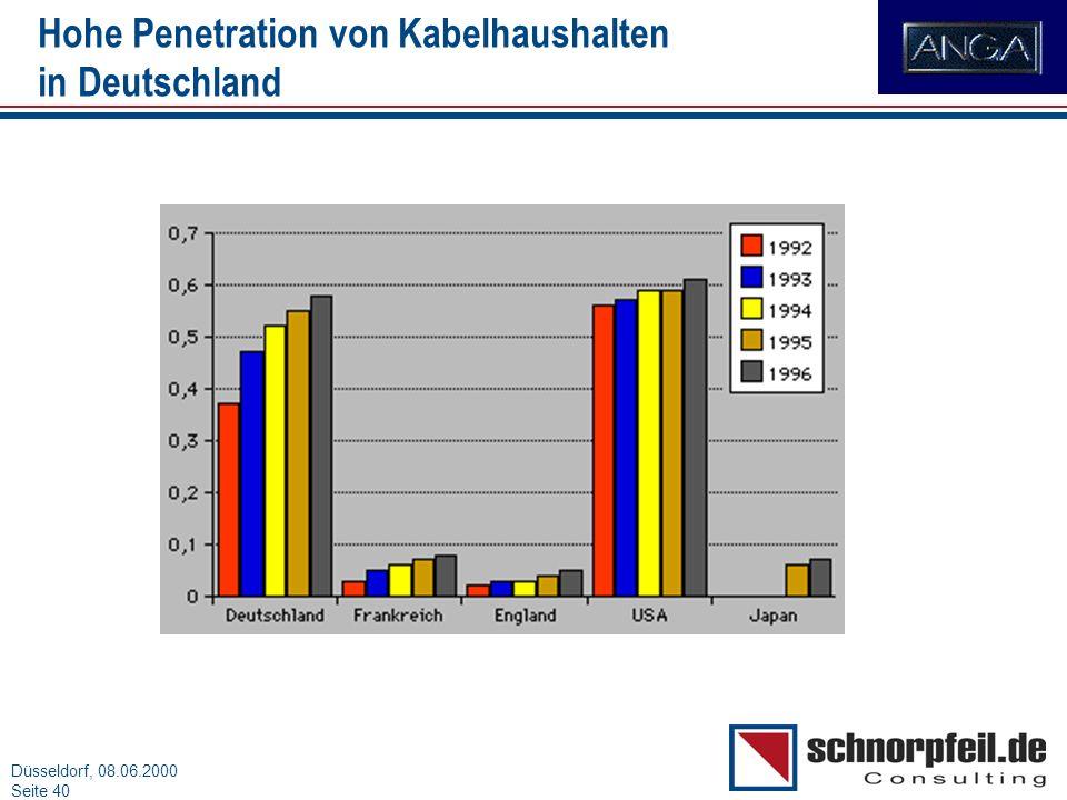 Hohe Penetration von Kabelhaushalten in Deutschland