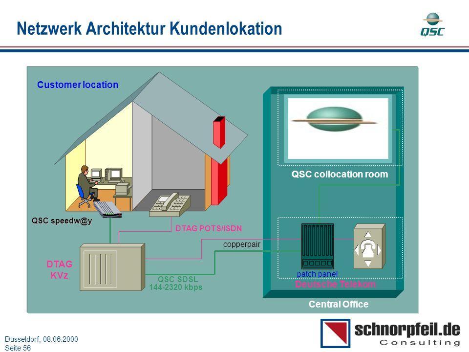 Netzwerk Architektur Kundenlokation