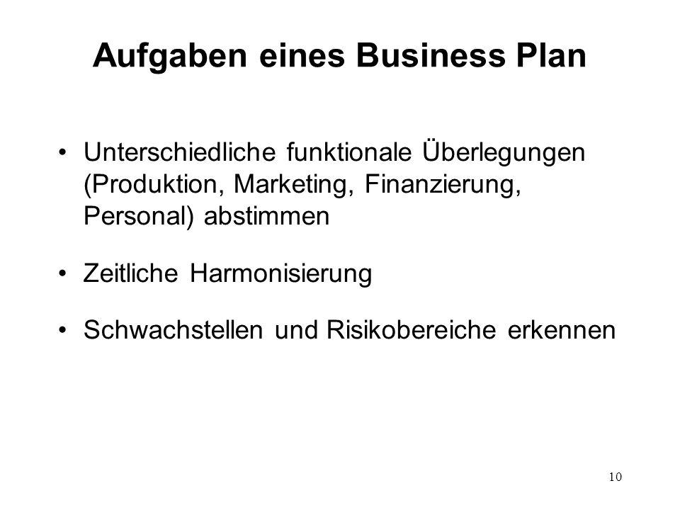 Aufgaben eines Business Plan