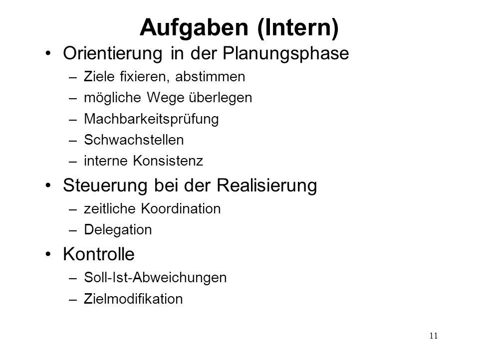 Aufgaben (Intern) Orientierung in der Planungsphase