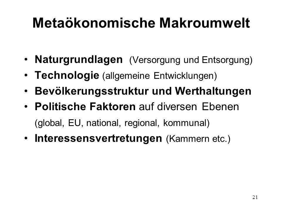 Metaökonomische Makroumwelt