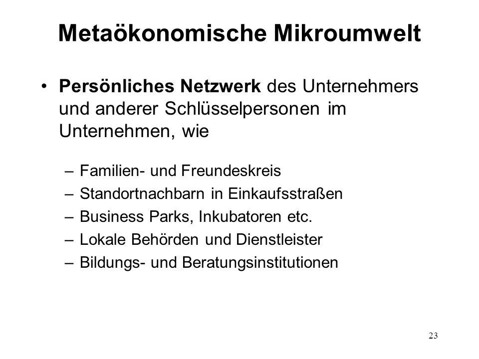 Metaökonomische Mikroumwelt