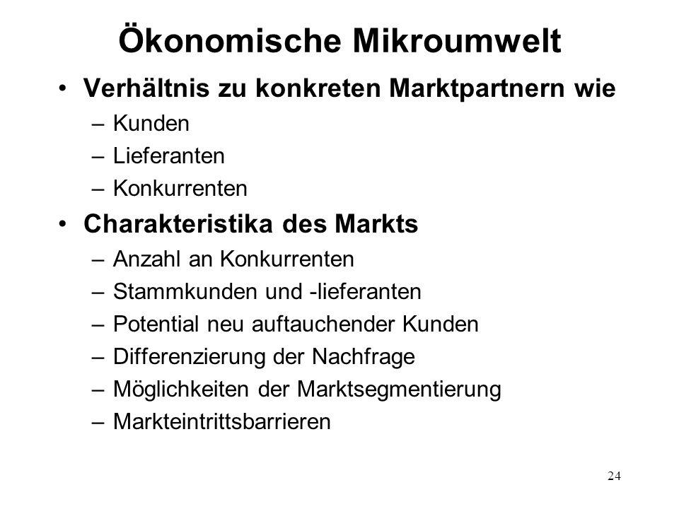 Ökonomische Mikroumwelt