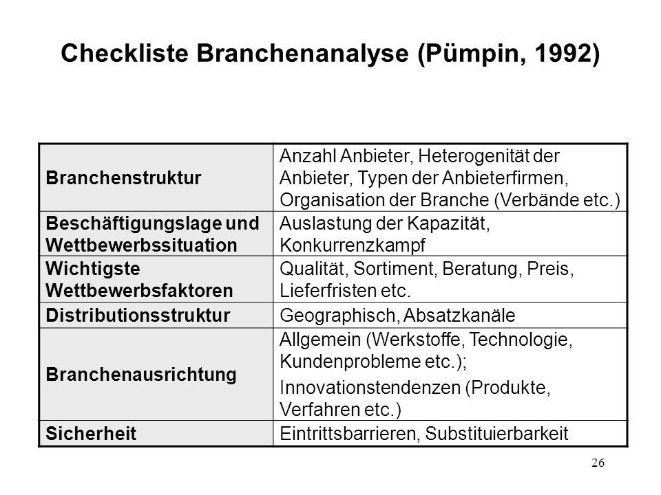 Checkliste Branchenanalyse (Pümpin, 1992)
