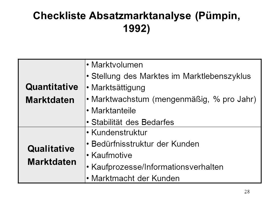 Checkliste Absatzmarktanalyse (Pümpin, 1992)