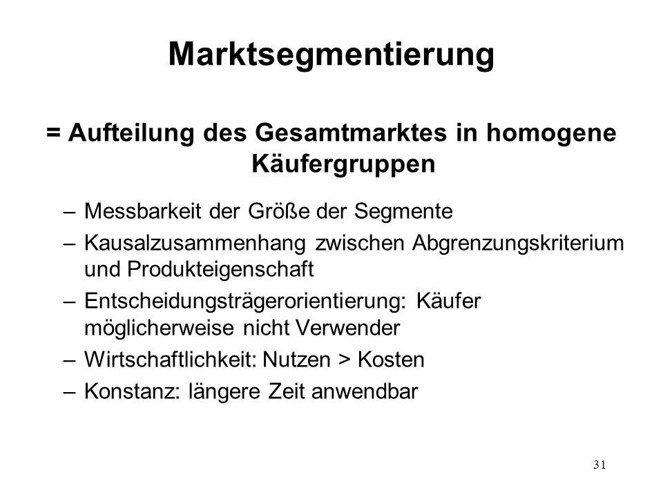 = Aufteilung des Gesamtmarktes in homogene Käufergruppen