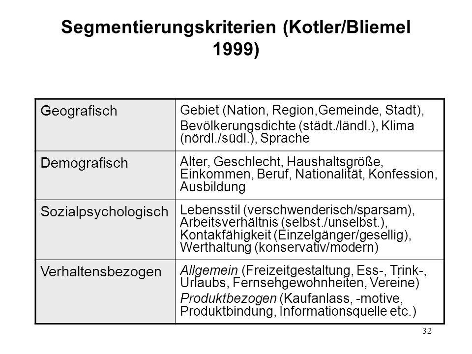 Segmentierungskriterien (Kotler/Bliemel 1999)