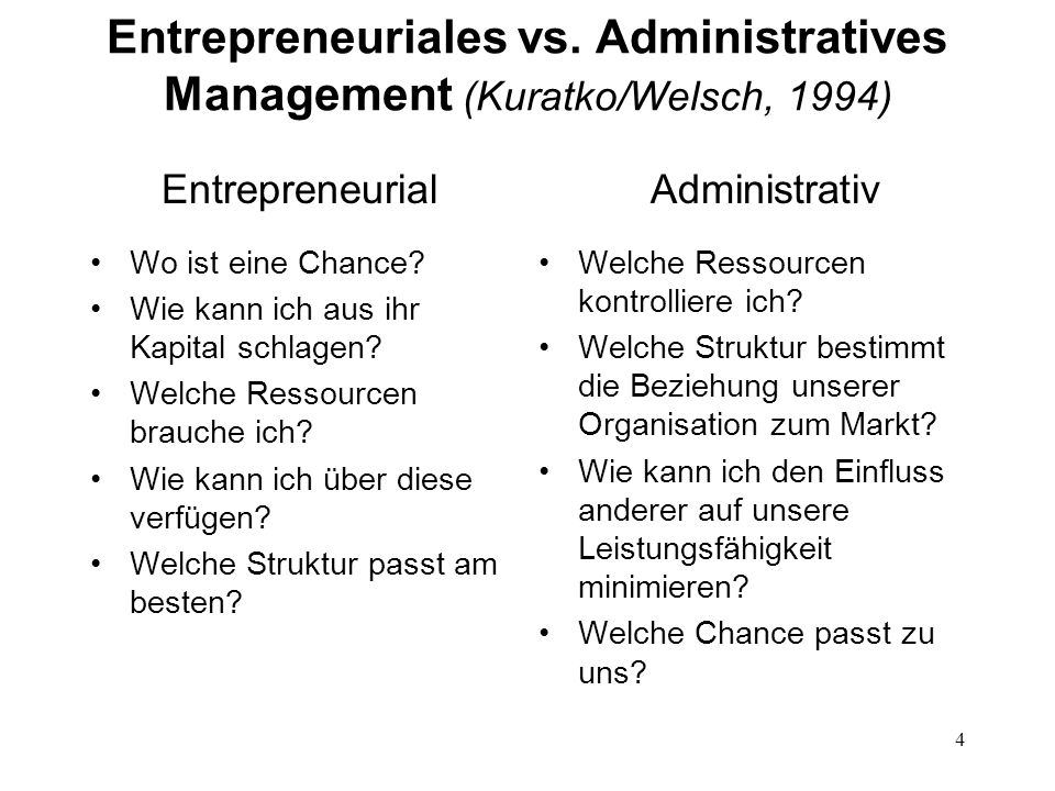 Entrepreneuriales vs. Administratives Management (Kuratko/Welsch, 1994)