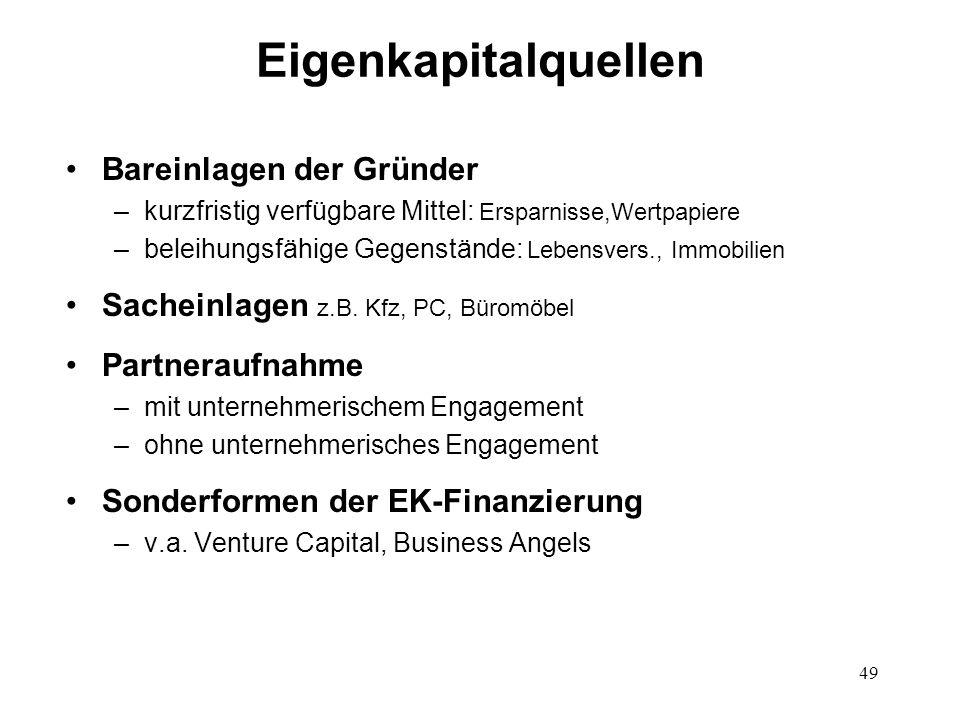 Eigenkapitalquellen Bareinlagen der Gründer