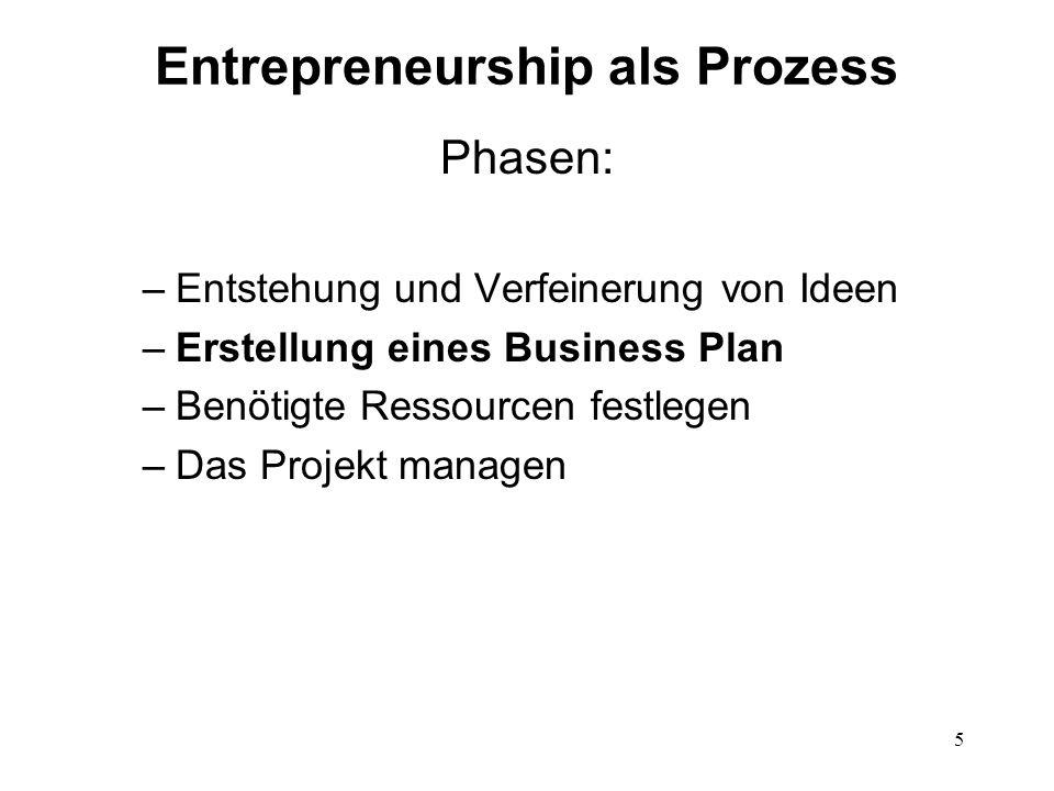 Entrepreneurship als Prozess