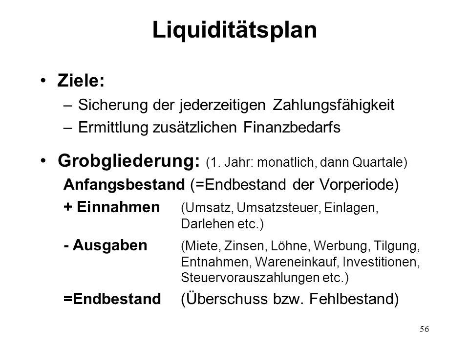 Liquiditätsplan Ziele: