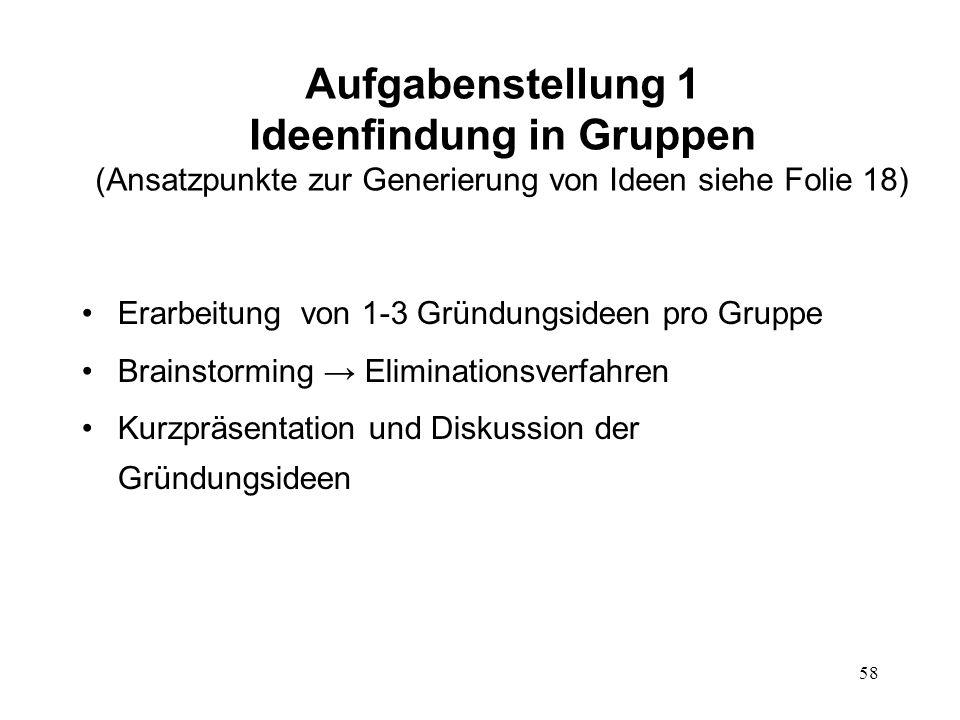 Aufgabenstellung 1 Ideenfindung in Gruppen (Ansatzpunkte zur Generierung von Ideen siehe Folie 18)