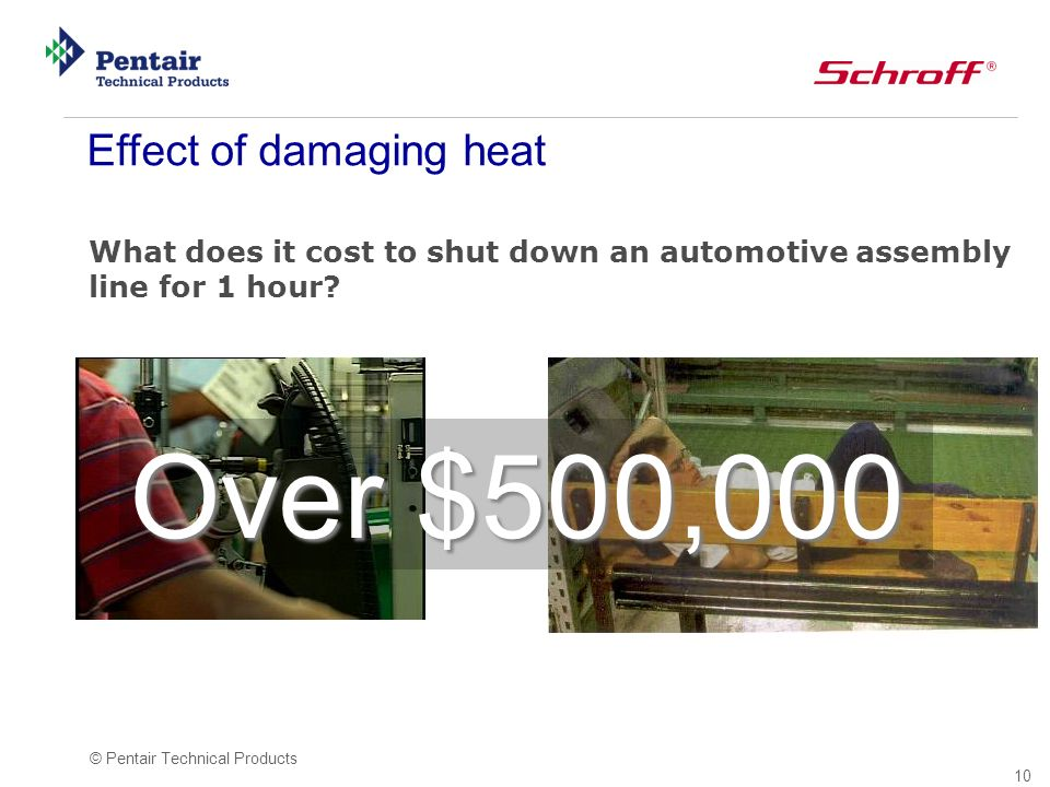 Over $500,000 Effect of damaging heat