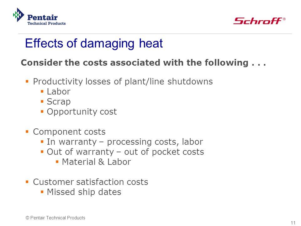 Effects of damaging heat