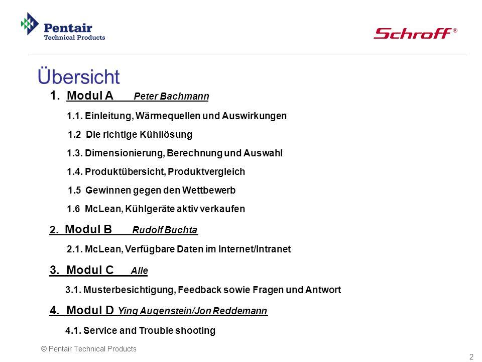 Übersicht Modul A Peter Bachmann 3. Modul C Alle