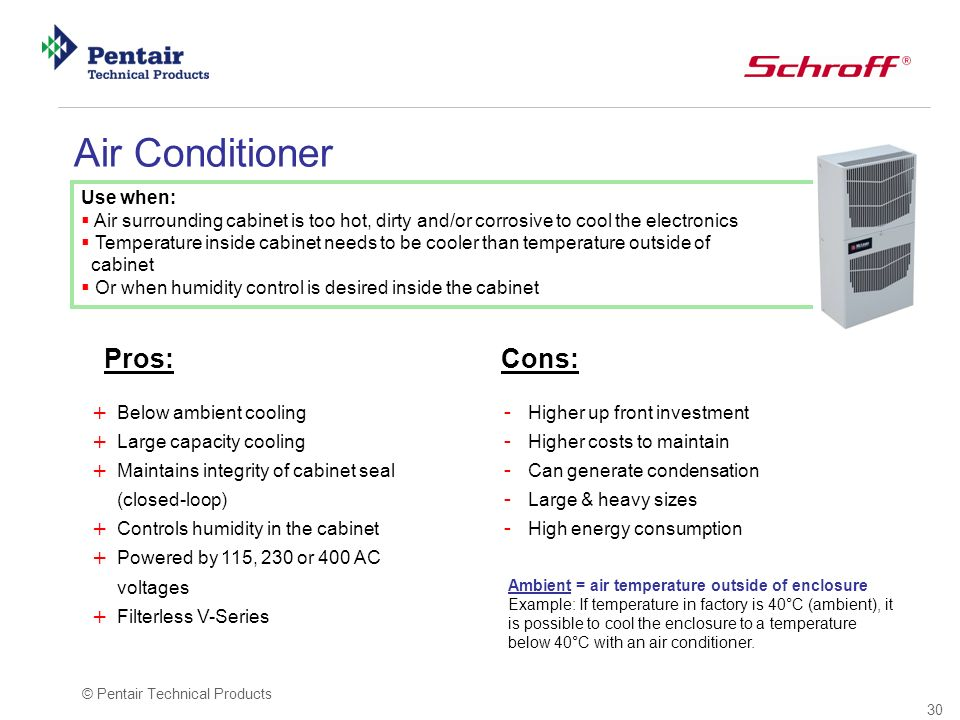 Air Conditioner Pros: Cons: Use when: