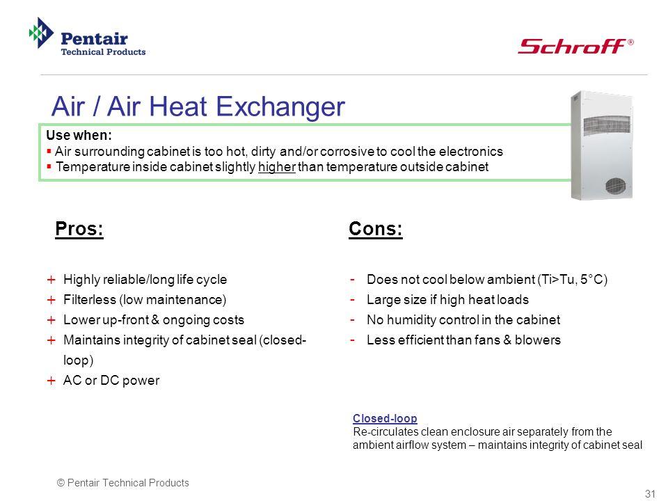 Air / Air Heat Exchanger