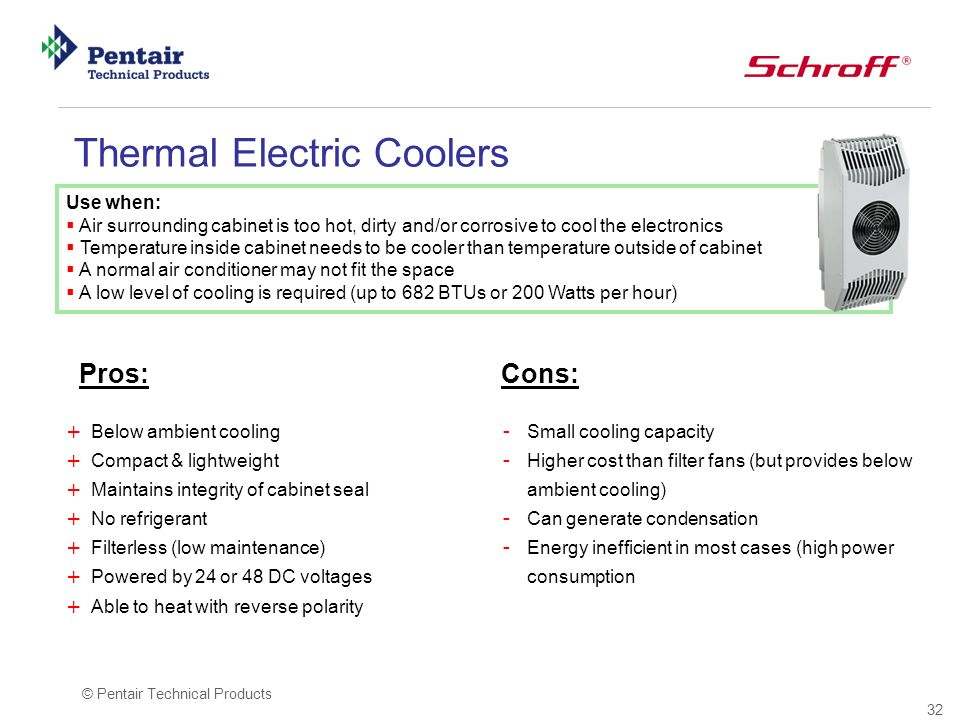 Thermal Electric Coolers