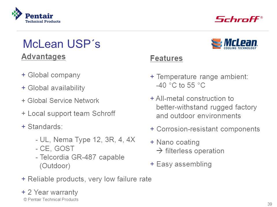 McLean USP´s Advantages + Global company
