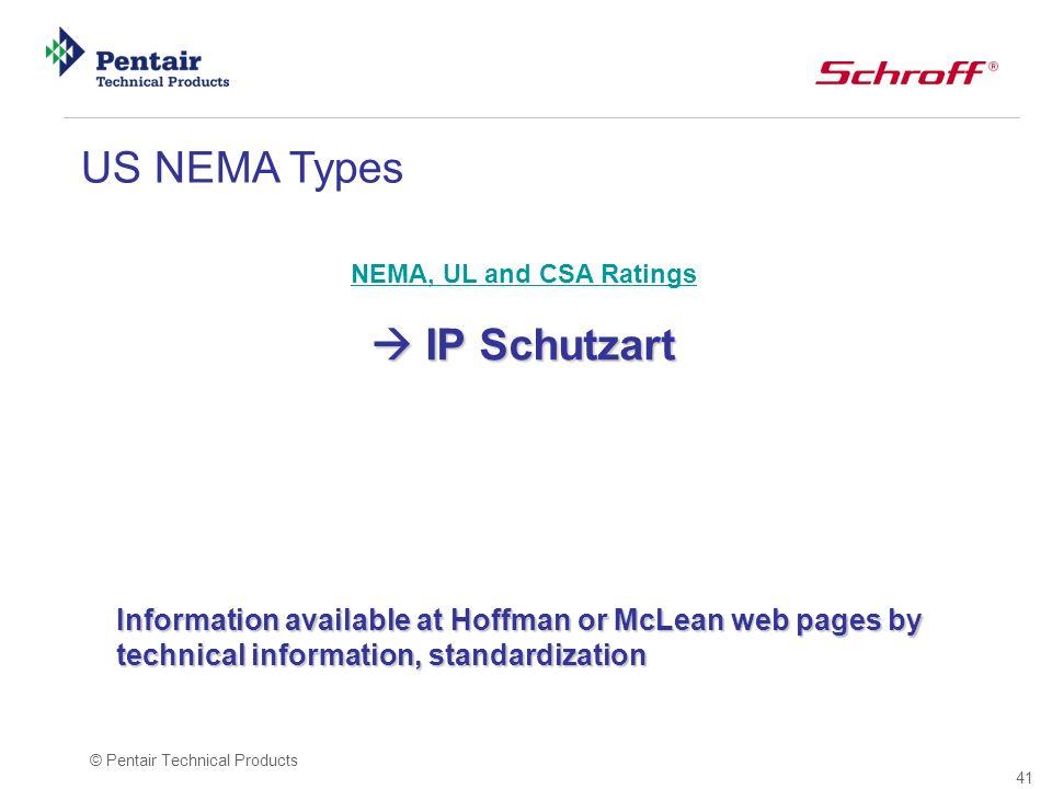 US NEMA Types  IP Schutzart