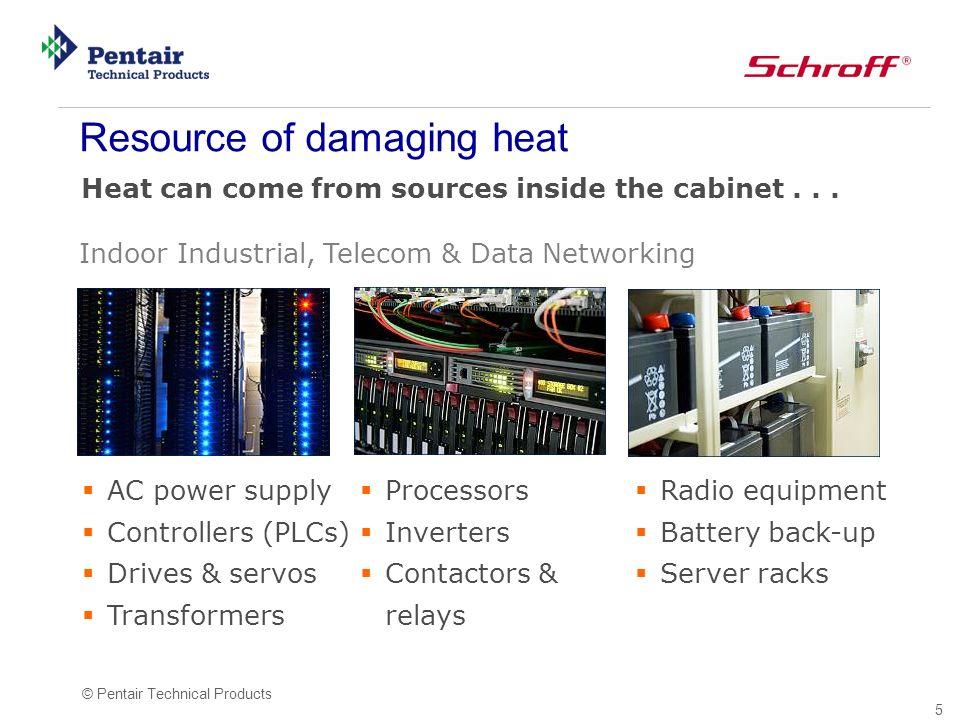 Resource of damaging heat