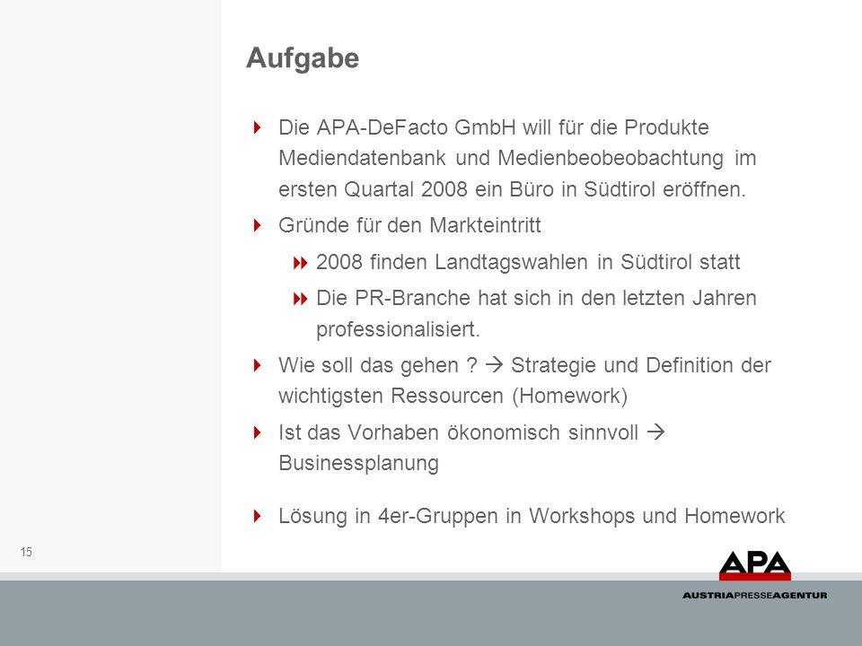 Aufgabe Die APA-DeFacto GmbH will für die Produkte Mediendatenbank und Medienbeobeobachtung im ersten Quartal 2008 ein Büro in Südtirol eröffnen.
