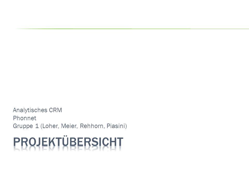 Analytisches CRM Phonnet Gruppe 1 (Loher, Meier, Rehhorn, Piasini)