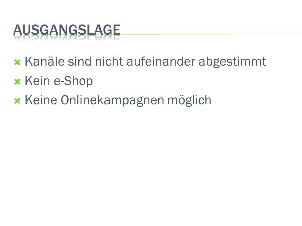 Ausgangslage Kanäle sind nicht aufeinander abgestimmt Kein e-Shop
