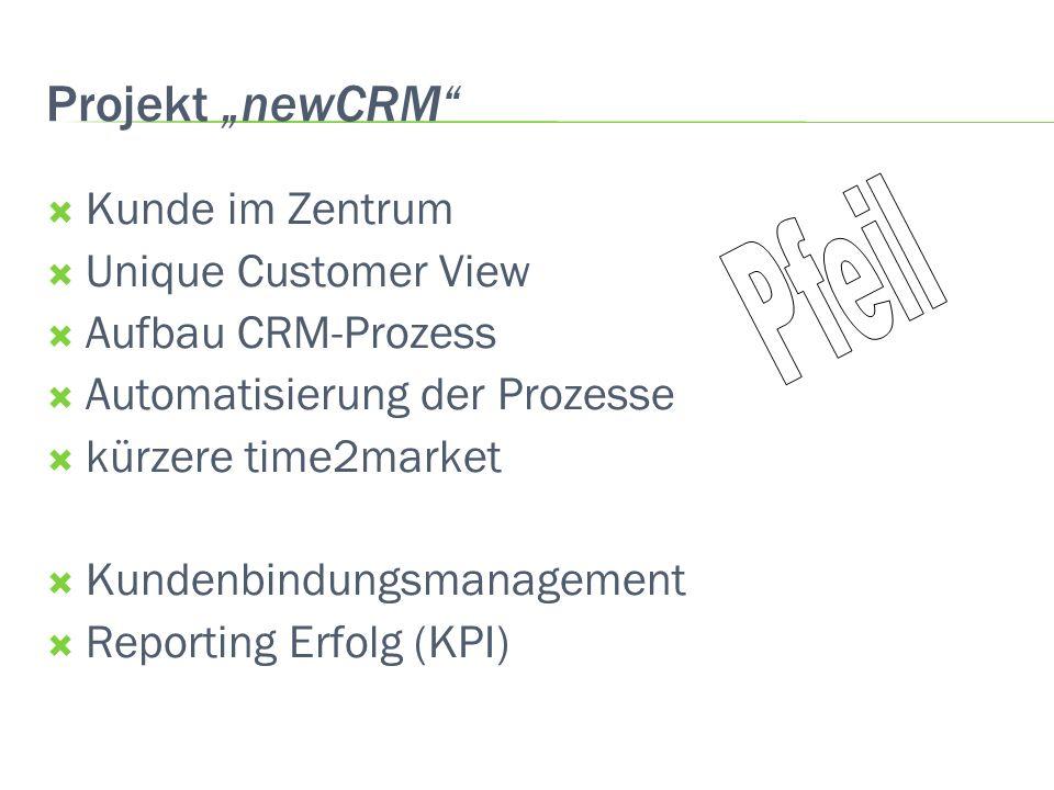 """Projekt """"newCRM Pfeil Kunde im Zentrum Unique Customer View"""