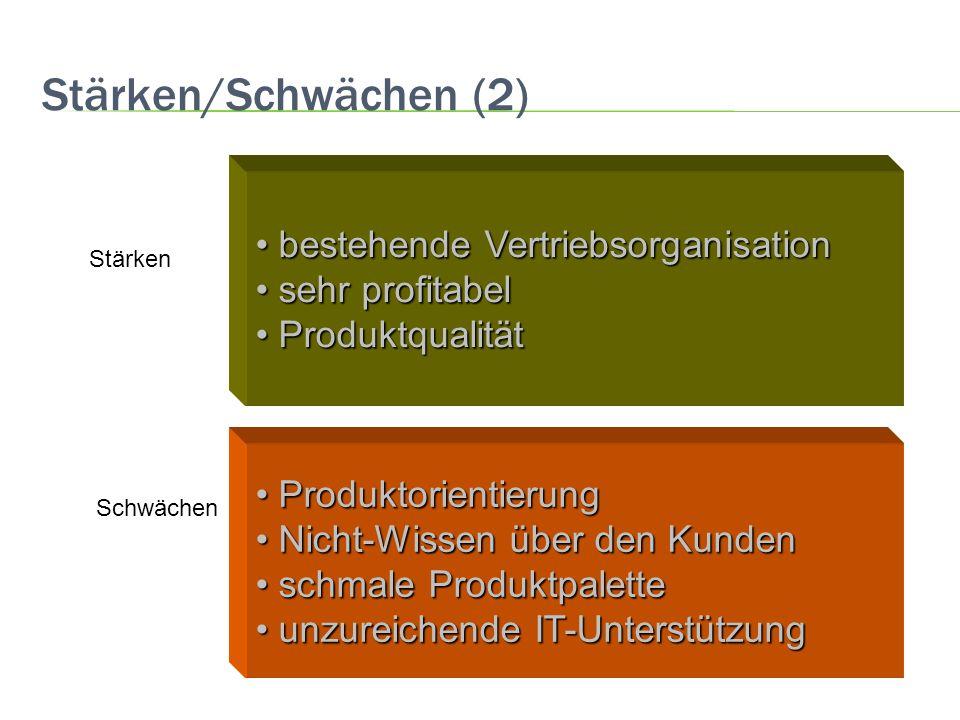 Stärken/Schwächen (2) bestehende Vertriebsorganisation sehr profitabel