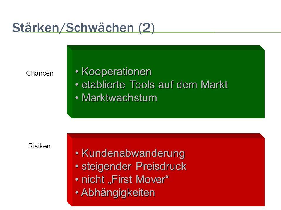 Stärken/Schwächen (2) Kooperationen etablierte Tools auf dem Markt