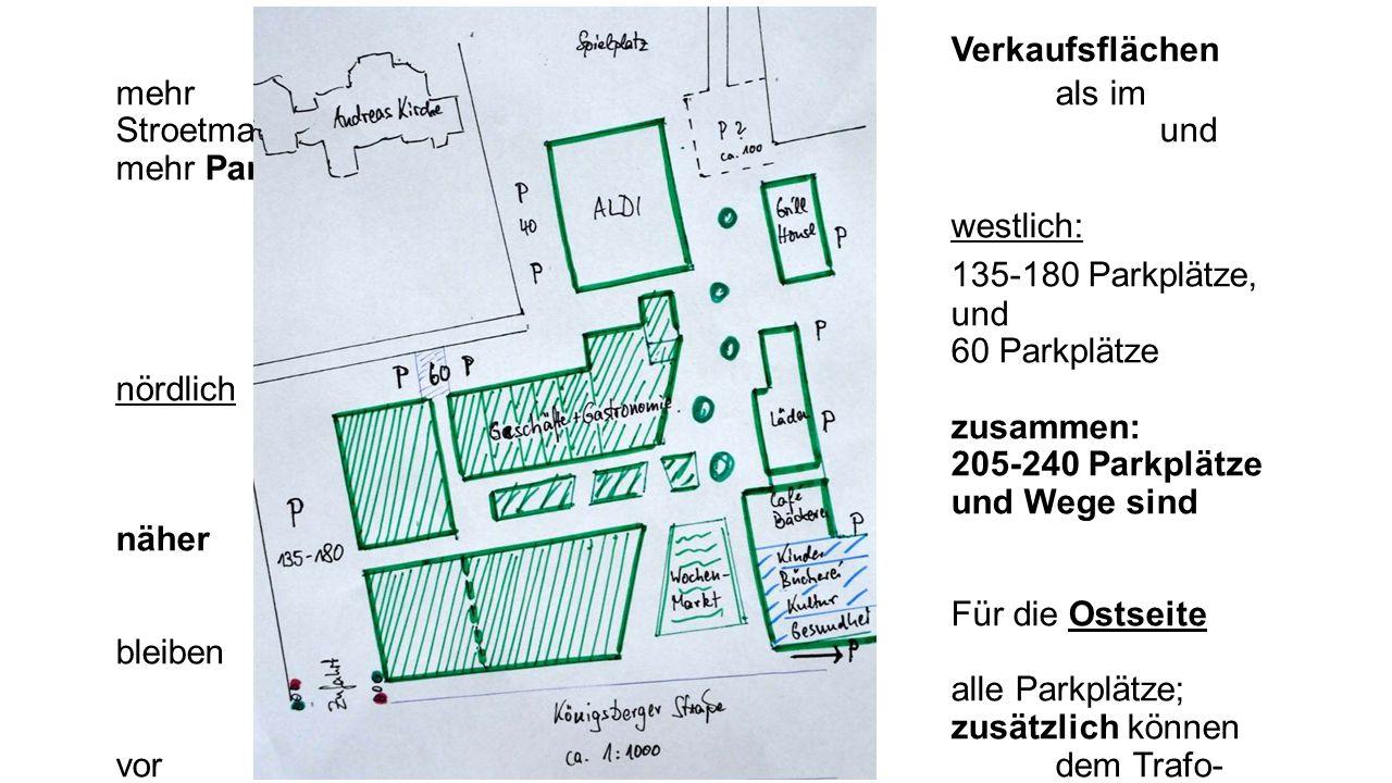 Der Bürgerplan:. alle Parkplätze bleiben. hinter den Gebäuden