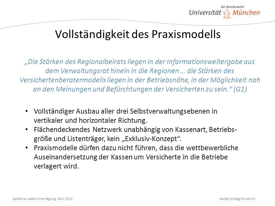 Vollständigkeit des Praxismodells